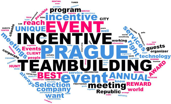 Most popular terms on the website in Wordcloud by Maxin PRAGUE